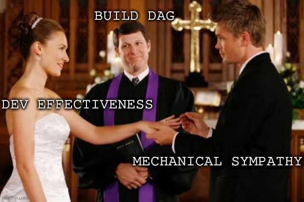 Cheesy cisgender, neurotypical westernised image of a wedding altar with the build dag marrying developer effectiveness with mechanical sympathy.